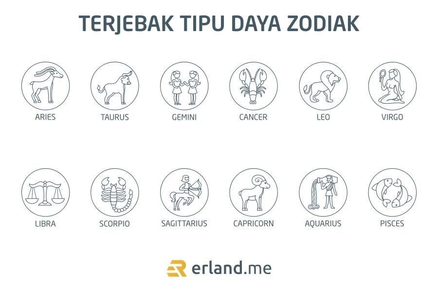 Terjebak Tipu Daya Zodiak