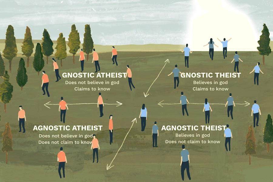 Berkenalan dengan Theis, Atheis, Agnostik, dan Gnostik