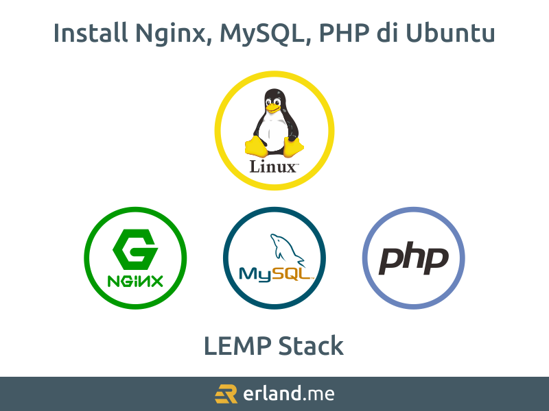 Read more about the article Install Nginx, MySQL, PHP di VPS Ubuntu