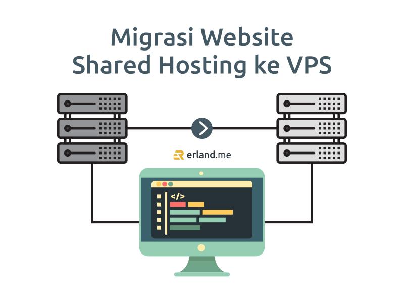Read more about the article Migrasi Website WordPress dari Shared Hosting ke VPS
